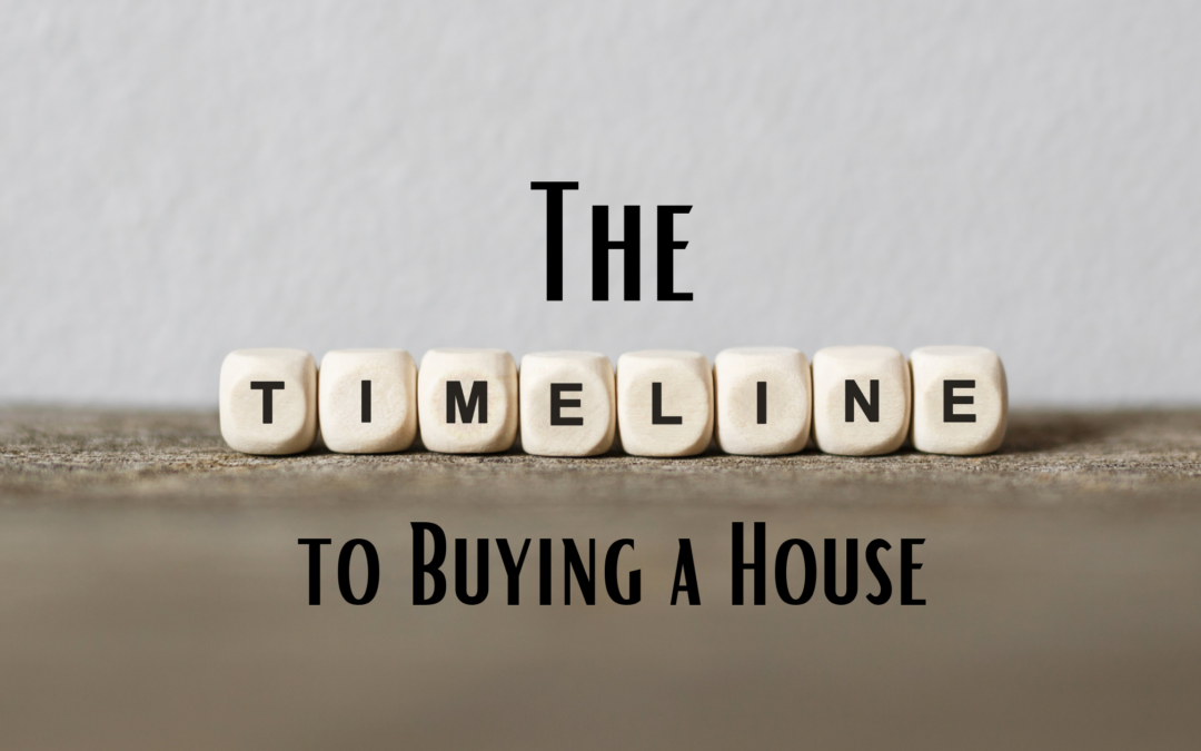 timeline to buy